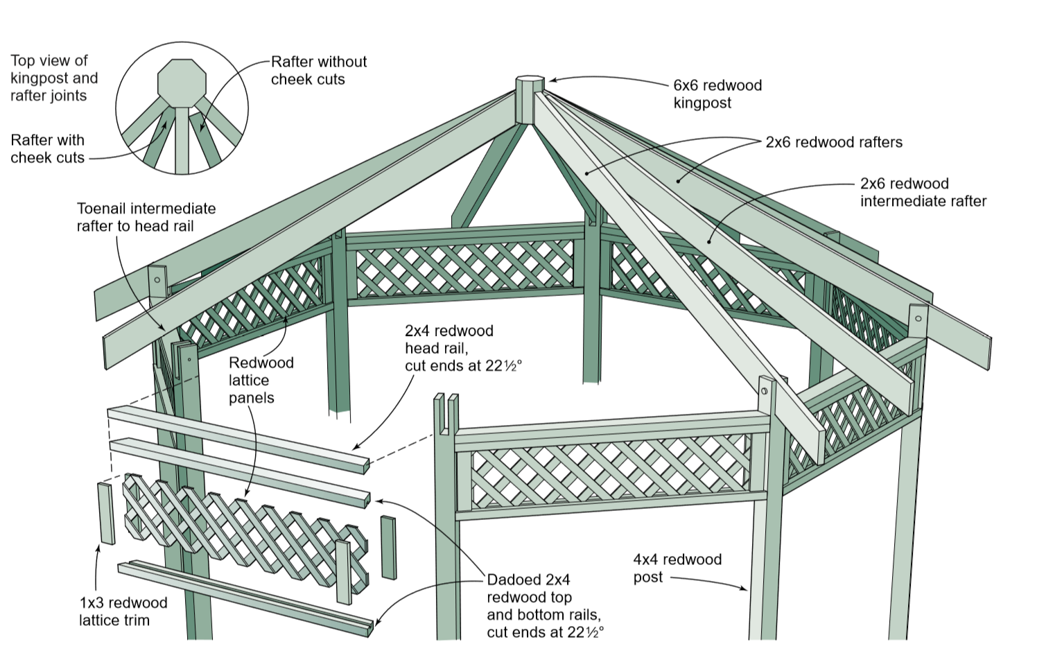 How To Build A Wooden Gazebo? - The Joinery Plans Blog