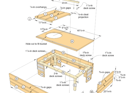 Plan for building Beer Drinker's Coffee Table