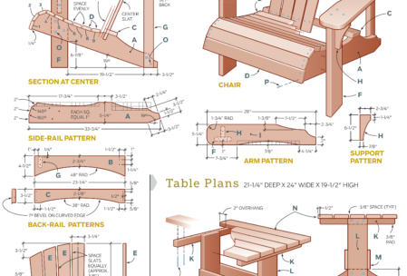 Adirondack Chairs and Table manufacturing estimates